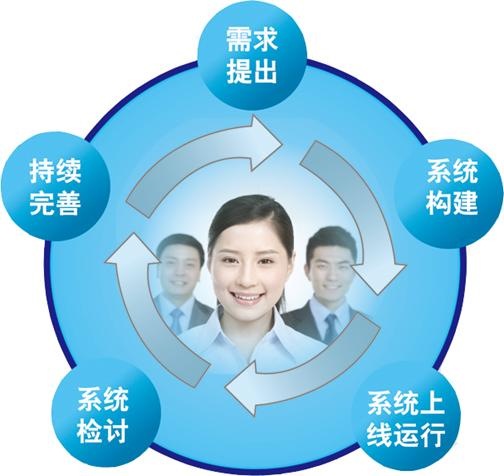 <a href='/catogry/20140801/rsglxtas.shtml' class='tagLink' target='_blank'>人事管理系统</a>